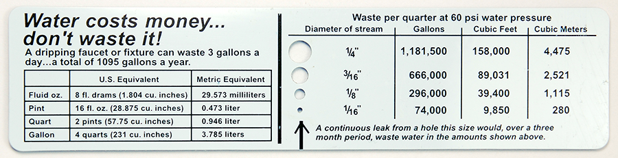 Water Waste Calculator